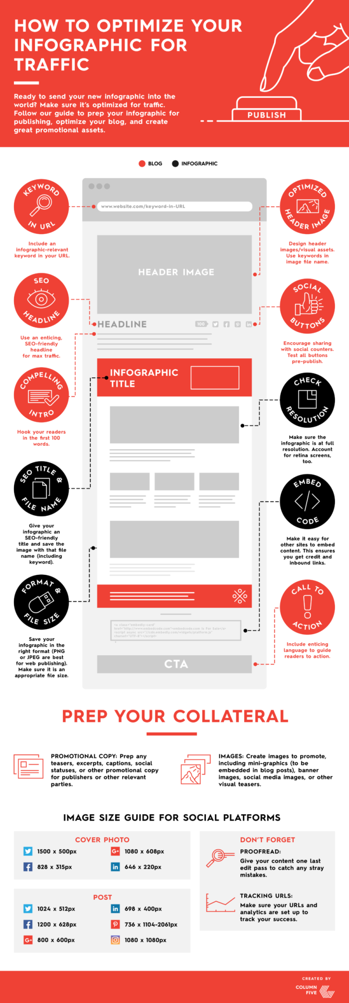 infographic-how-to-optimize-infographic-for-sharingfinal-01-e1473795514194