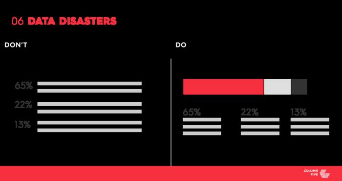 visual-content-design-mistakes-6-1024x541