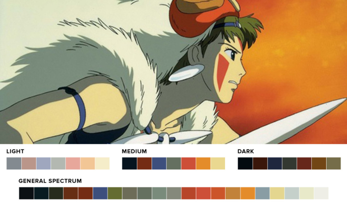 Princess Mononoke, 1997
