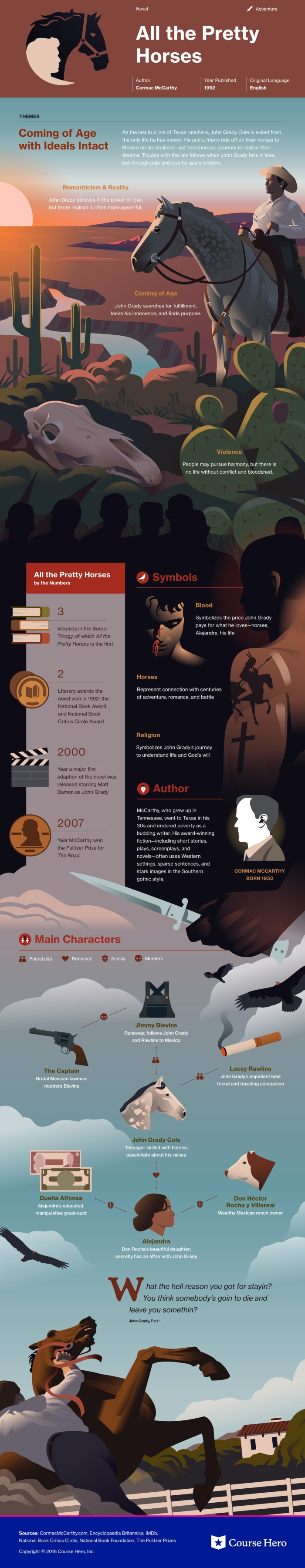 infographics-6