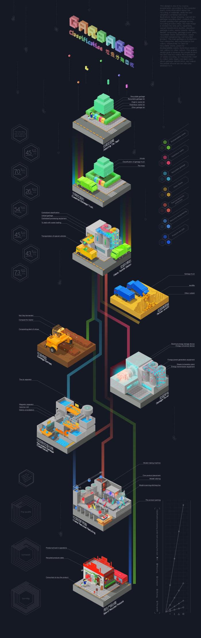 infographics-7