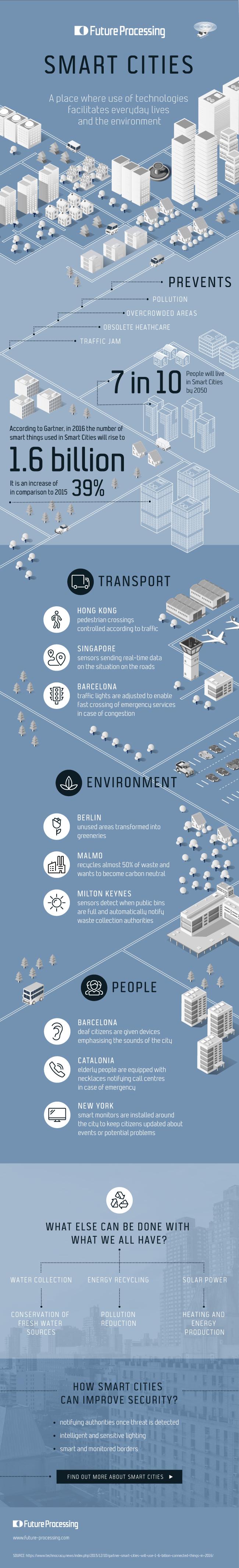infographics-29