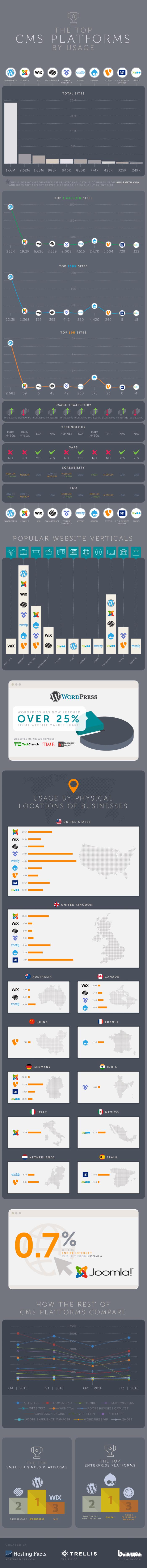 infographics-39