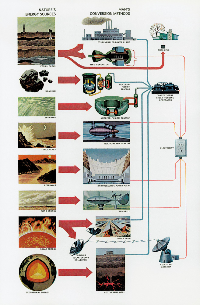 National Geographic Infographics: Science and Technology