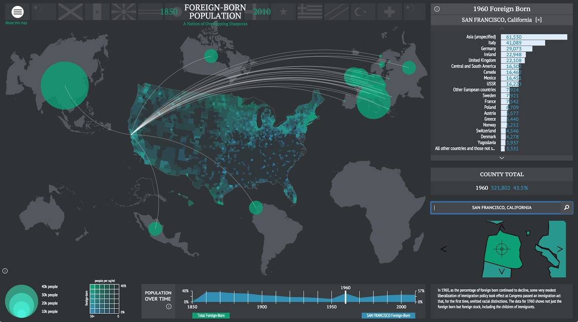 American Panorama: Foreign Born Population